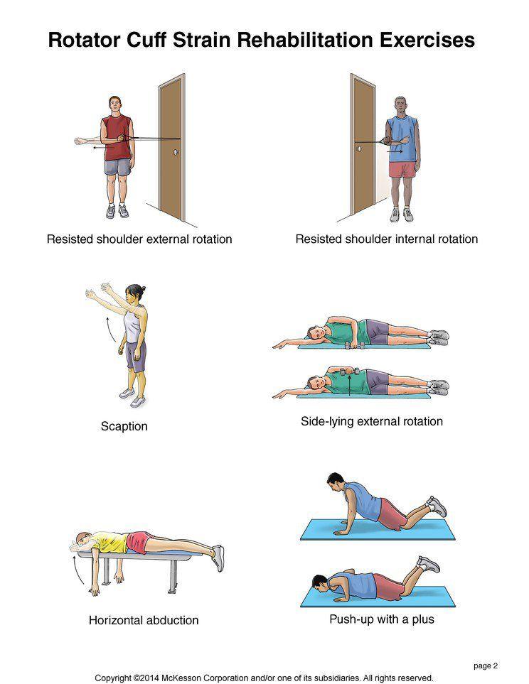 Summit Medical Group Rotator cuff, Rehabilitation