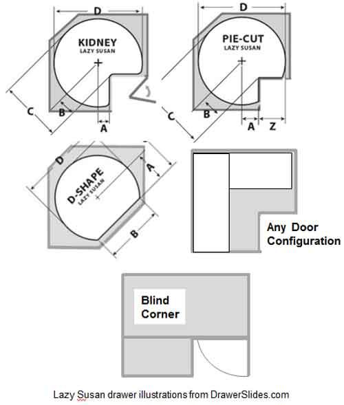 Kitchen Cabinets To Maximize Storage