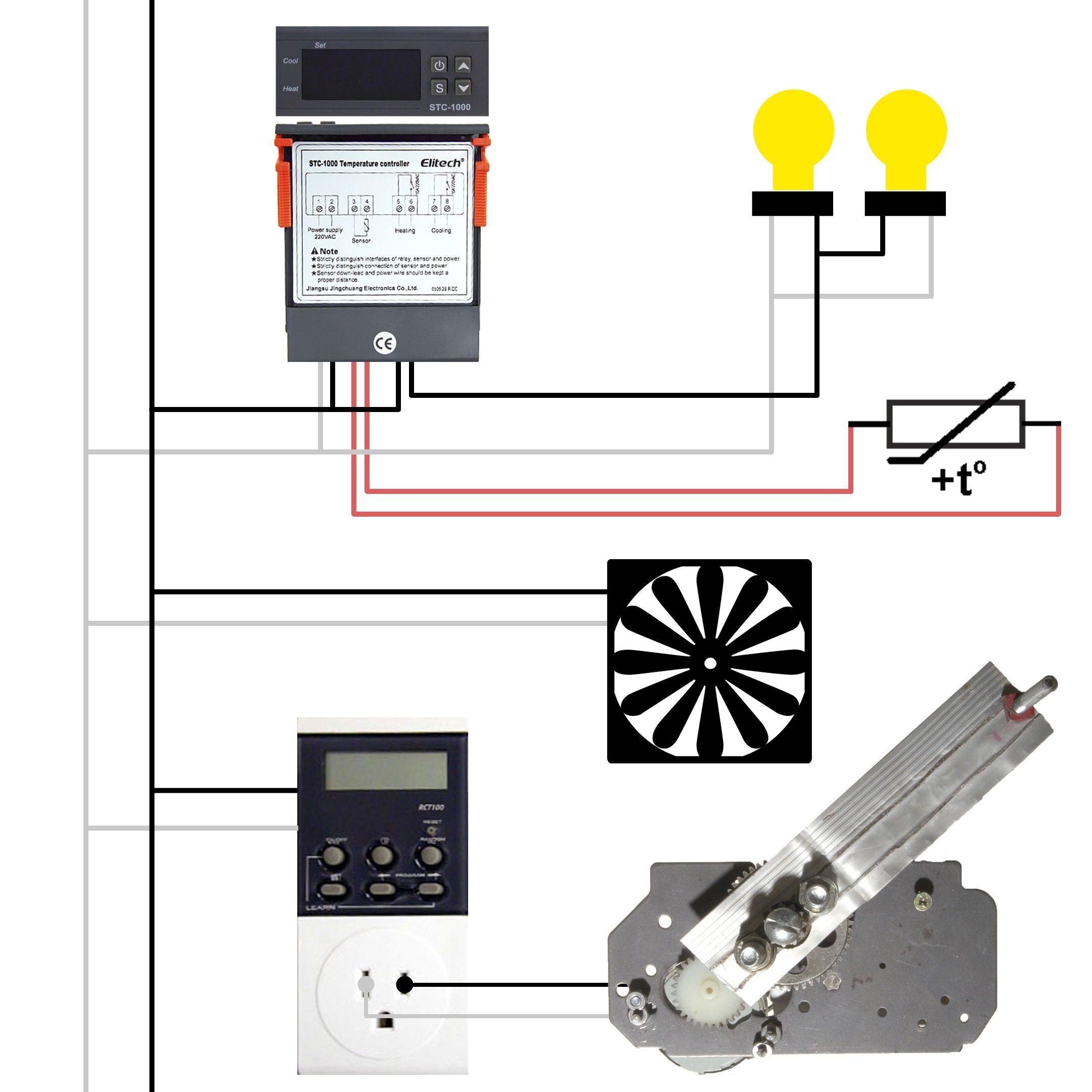 New Stc 1000 Wiring Diagram Circuit Diagram Egg Incubator Diagram