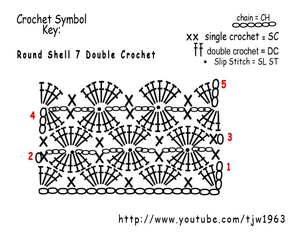 Awe Inspiring Catherines Wheel Round Shell 7 Double Crochet Shell Variation 4 Wiring Digital Resources Sapredefiancerspsorg