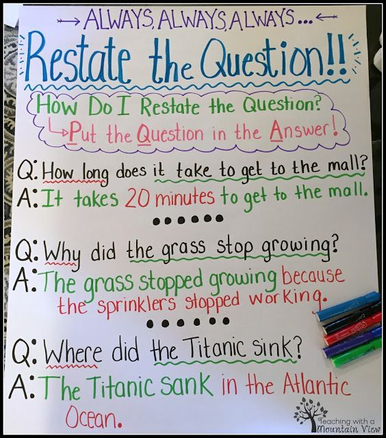 Restating The Question Anchor Chart Helps Students Visualize How To Put In Answer