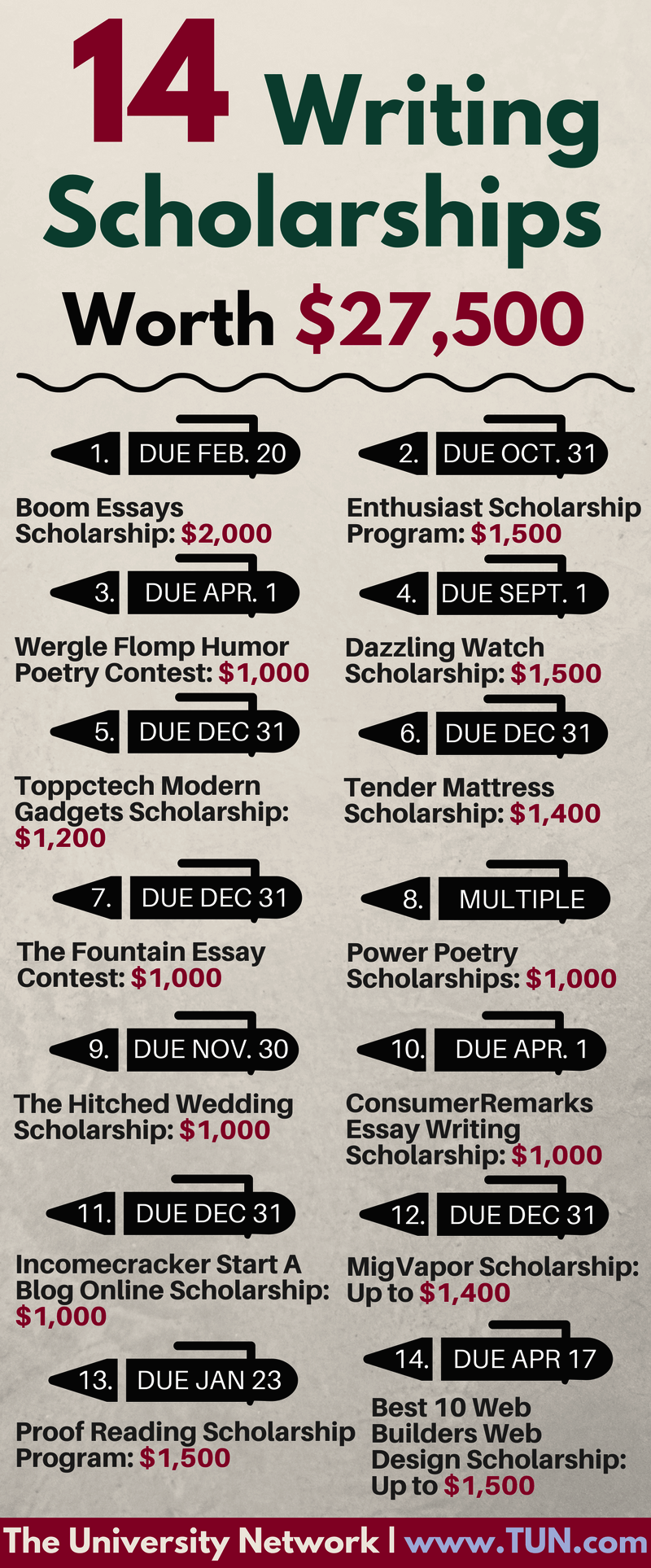 scholarships for writing essays