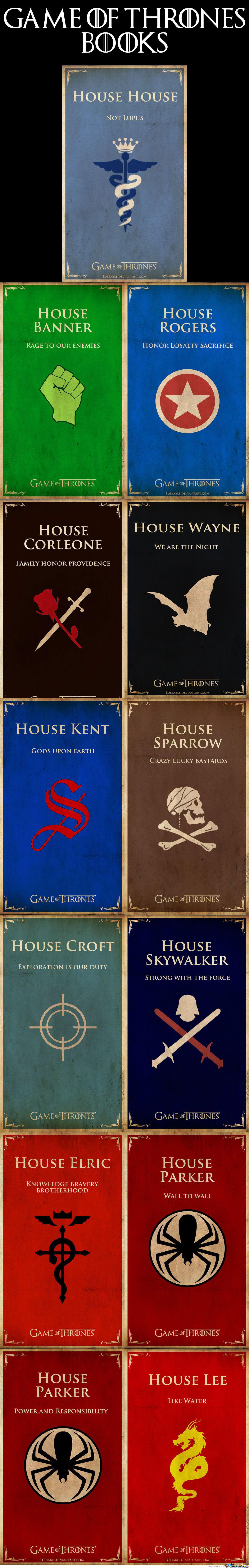 a que casa perteneces? ;)