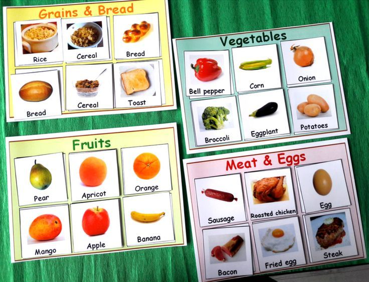 Food Groups Special needs students, Teaching, Color