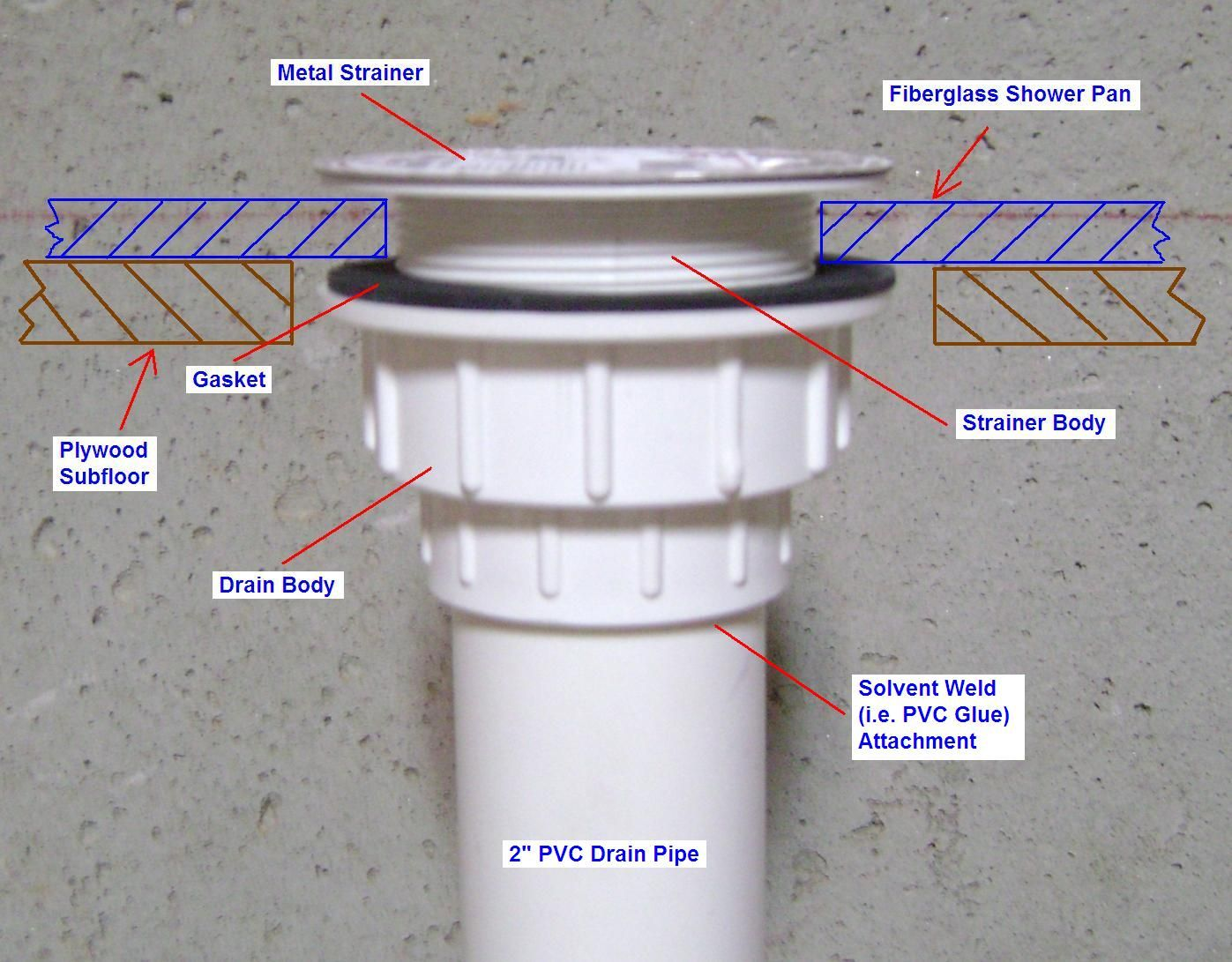 Leaky Shower Drain Repair: Shower Drain Installation Diagram