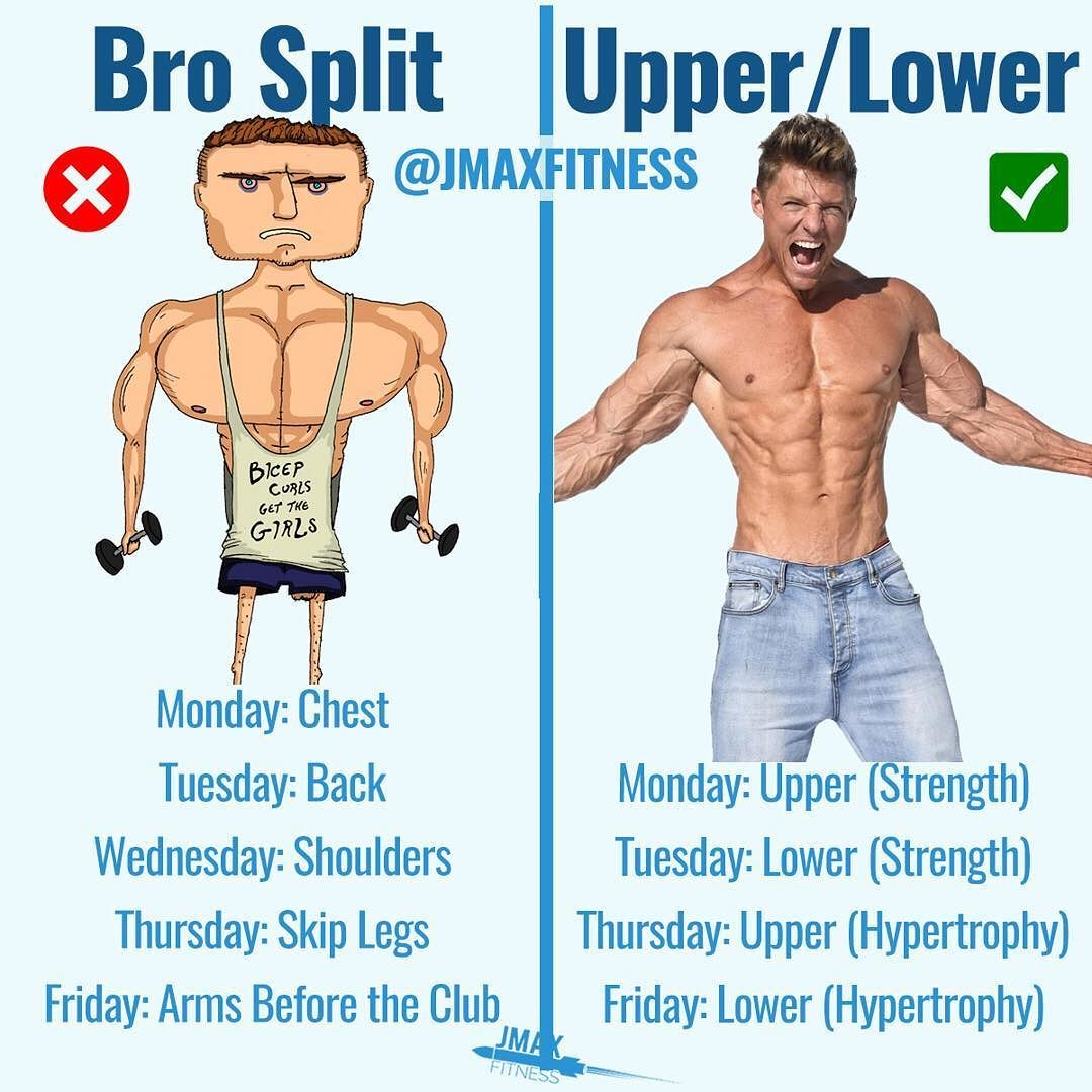 BRO SPLIT VS UPPER/LOWER SPLIT FOR MUSCLE GAIN by