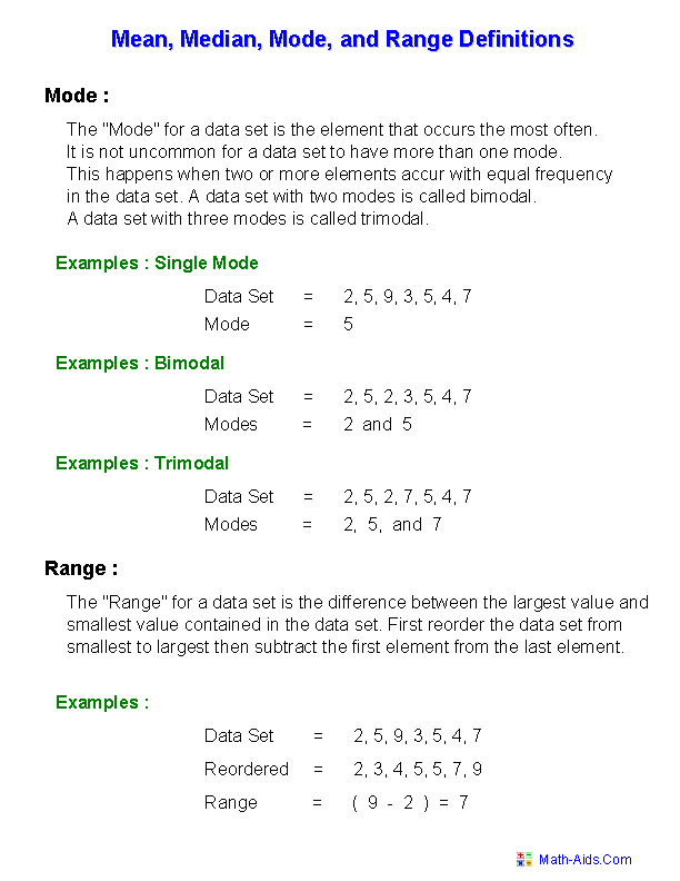 Mean Mode Median and Range Definitions | mates | Pinterest