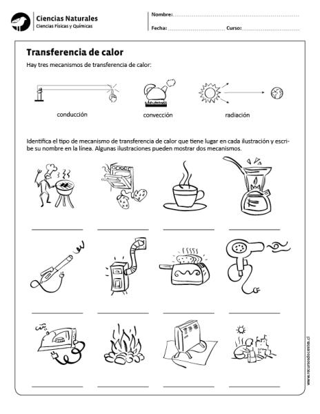Transferencia De Calor Transferencia De Calor Cuadernos Interactivos De Ciencias Ciencias Fisicas