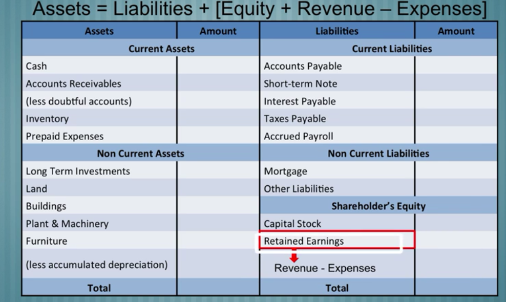 Easy Profit And Loss Statement Pinsinghvi Online On Accounting  Pinterest  Balance Sheet .