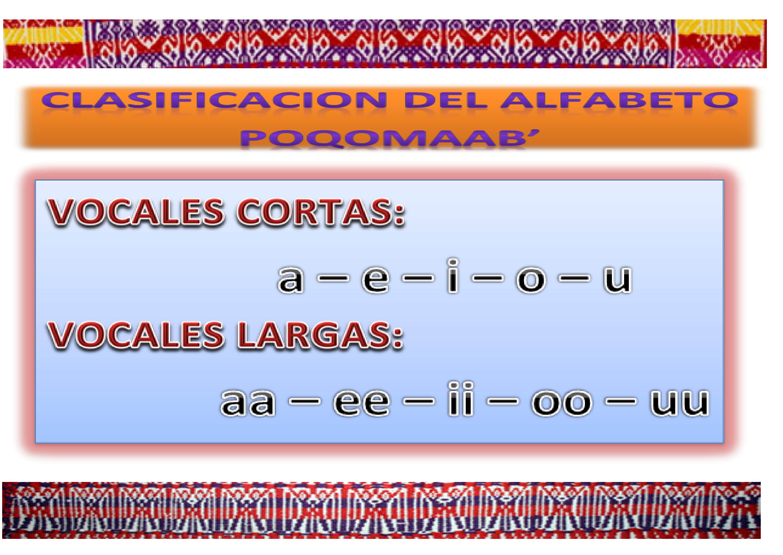 Vocales Cortas Y Largas Del Idioma Maya Poqomam