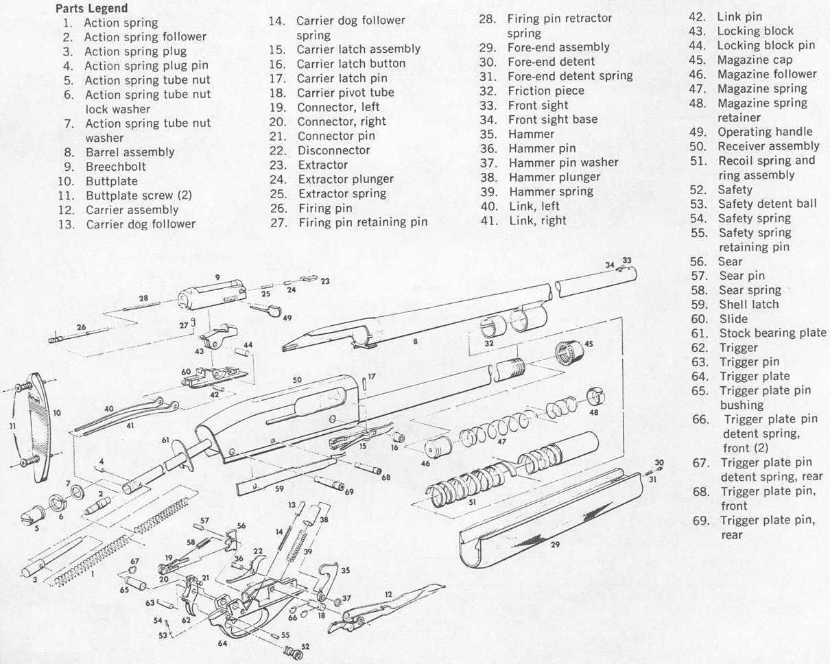 Remington Model 48 Parts Schematic Not Lossing Wiring Diagram 1187 11 Database Library Rh 23 Arteciock De Shotgun Barrel