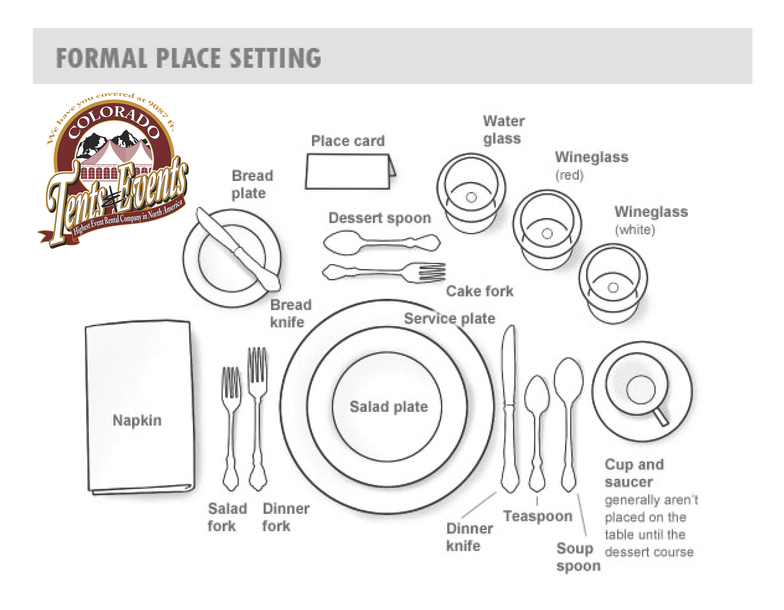 FORMAL PLACE SETTING ARRANGEMENT – Place Setting Template