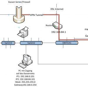 wiring diagram fender strat 5 way switch unique strat hsh wiring diagram  new wiring diagram for