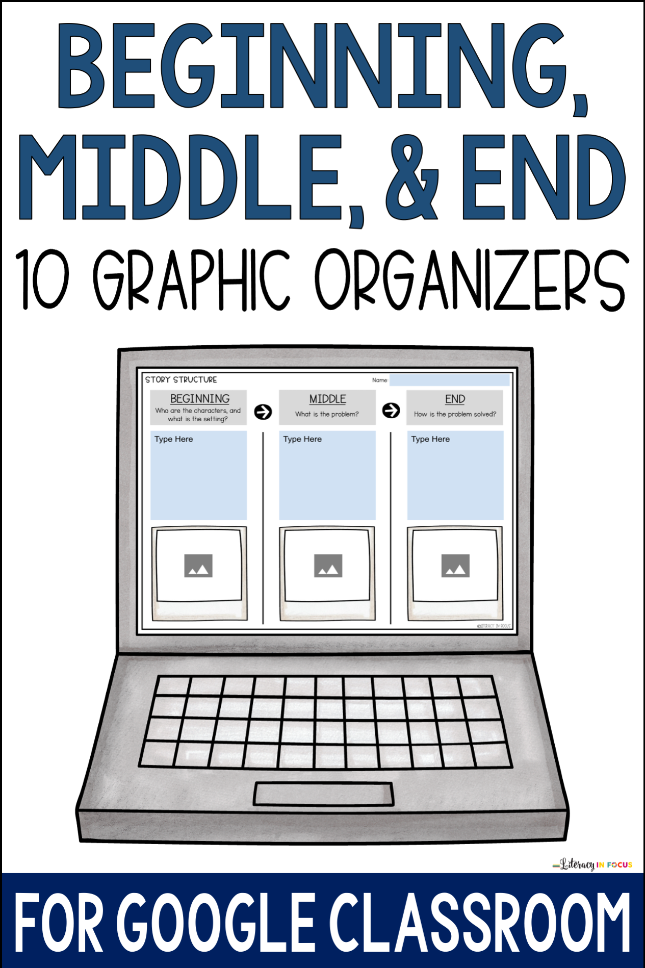 Beginning Middle End Graphic Organizers In