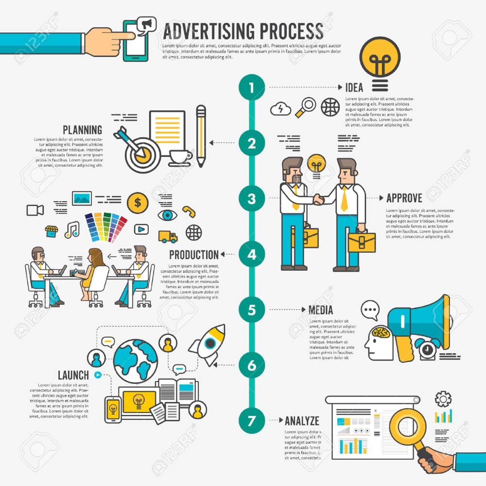 Flat design concept advertising process infographic style. Vector..