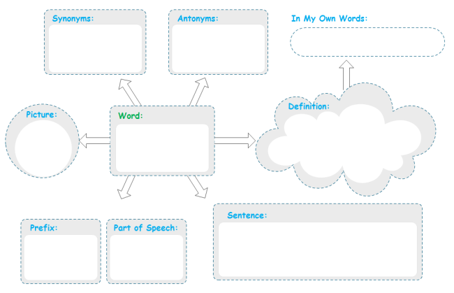 Vocabulary study graphic organizer that you can download for Vocabulary graphic organizer templates