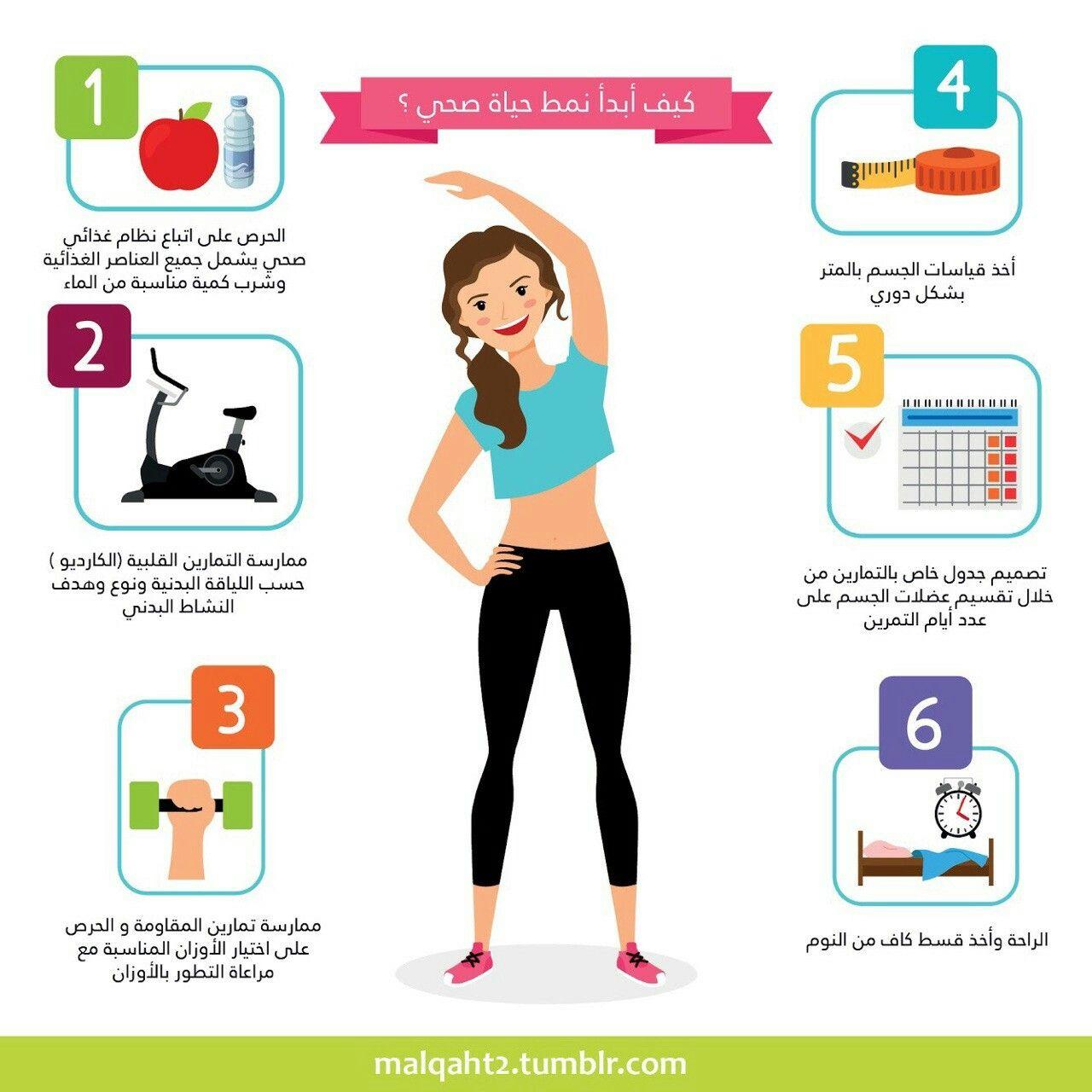 Pin By البندري الغامدي On انفوجرافيك Beauty Skin Care Routine Skin Care Routine Beauty Skin Care