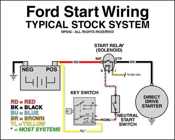 car starter internal wiring diagram and starter solenoid
