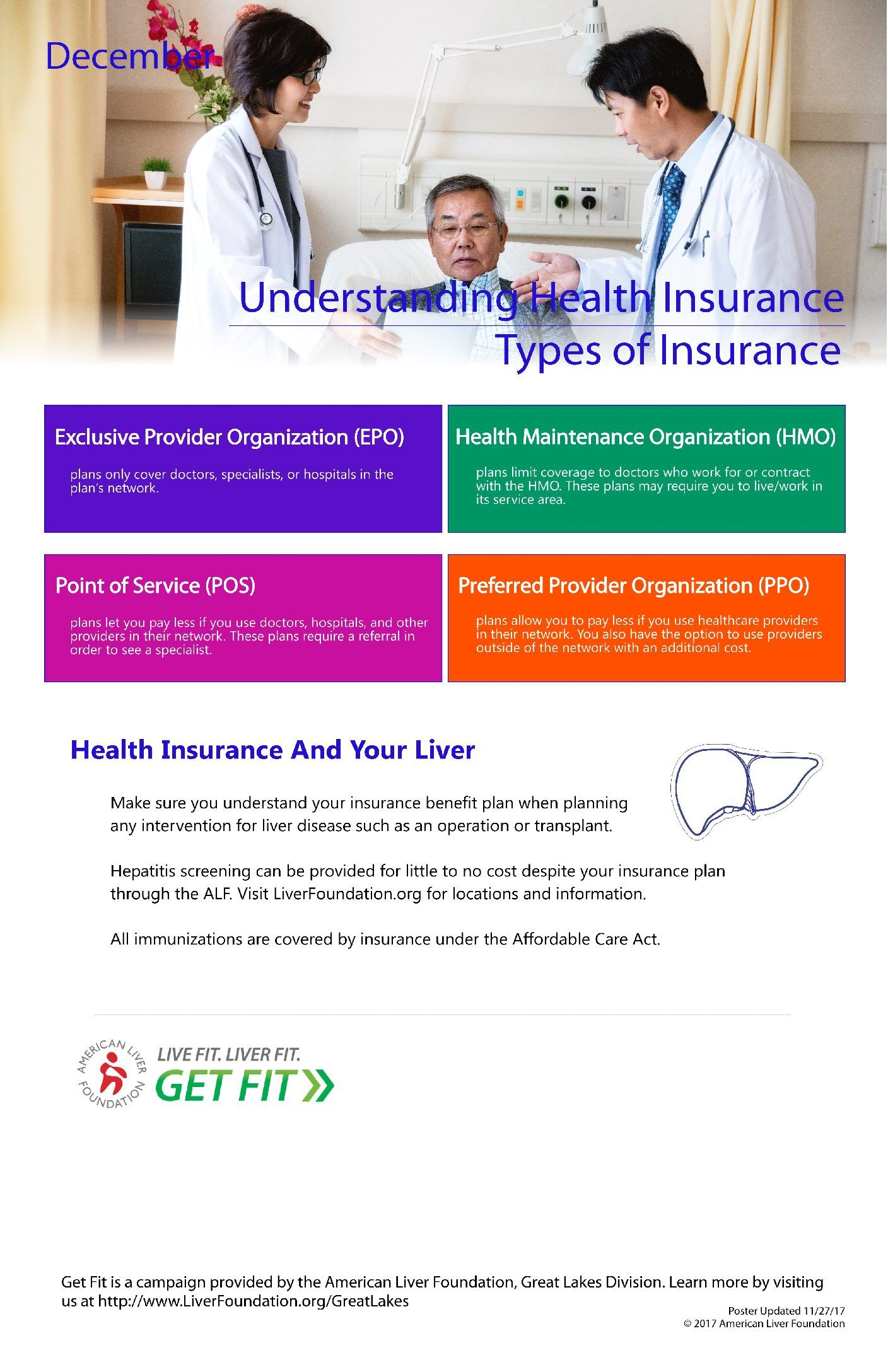 12 01 Types Of Health Insurance Health Insurance Types Of
