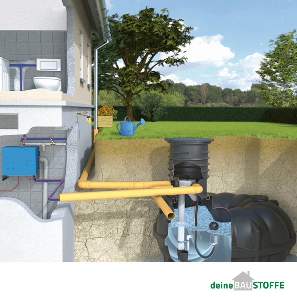 Regenwassernutzung In 2020 Regenwasser Regenwassernutzung Toilettenspulung