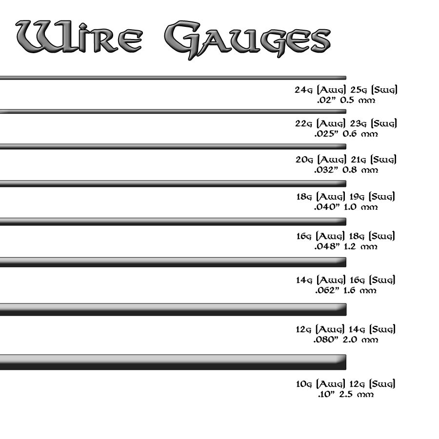 Jewelry wire gauge data library chain maille basics wire gauge gauges chainmaille and beads rh pinterest com jewelry wire gauge sizes jewelry wire gauge diameter chart greentooth Images