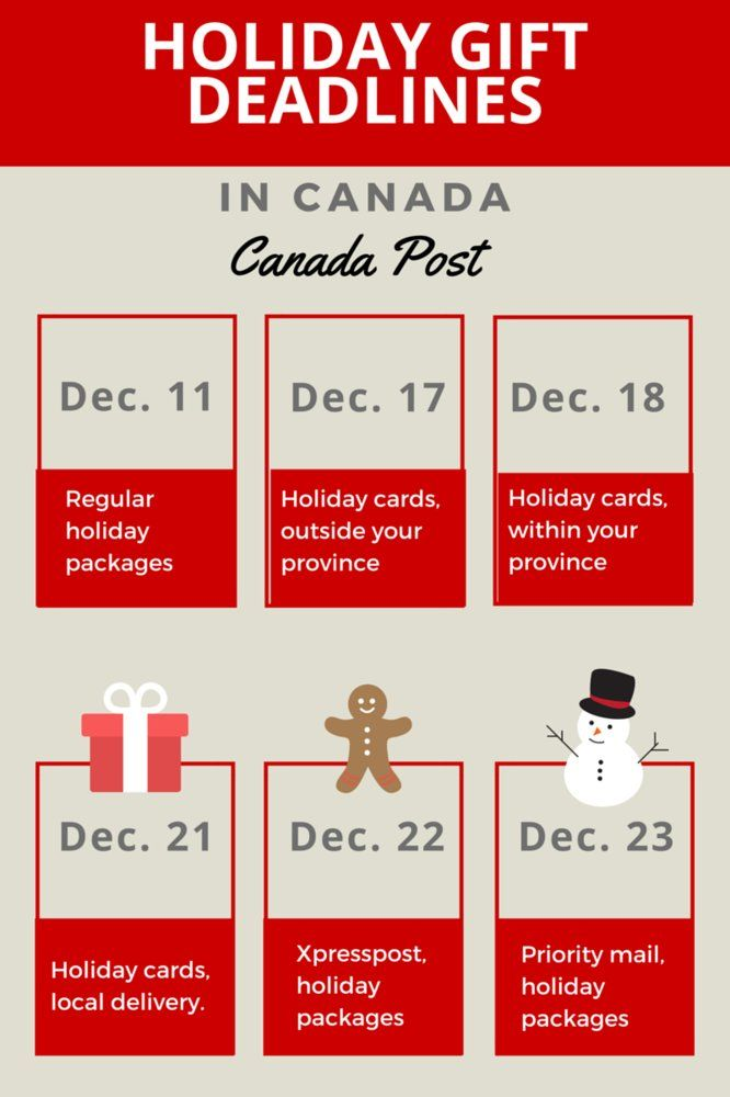 The Absolute Last Dates You Can Send Holiday Packages By Mail   Christmas packaging, Gifts for ...