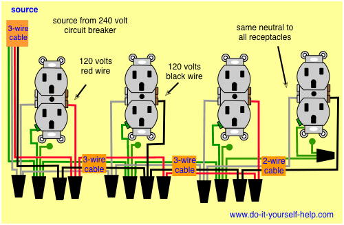 Diagram For A Double Receptacle Circuit