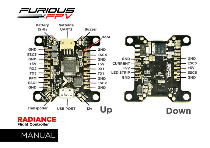 The Radiance Flight Controller Manual