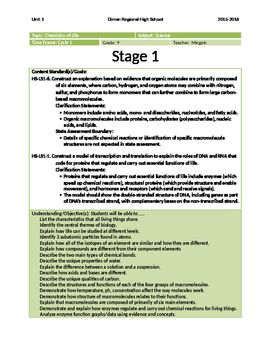 Biology Unit 1 Chemistry of Life Unit Plan with daily