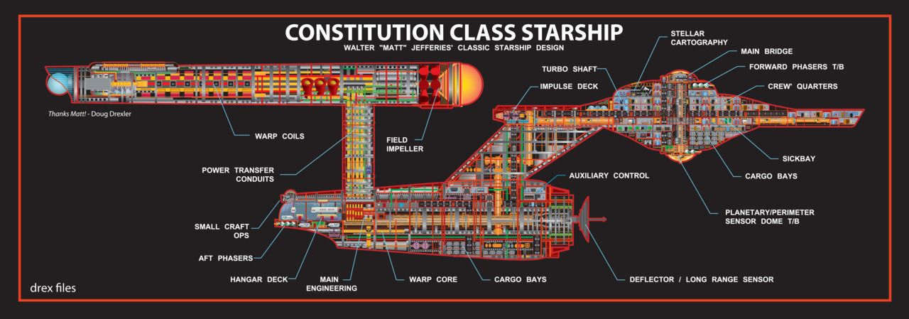 Schematic Of A Constitution Class Starship