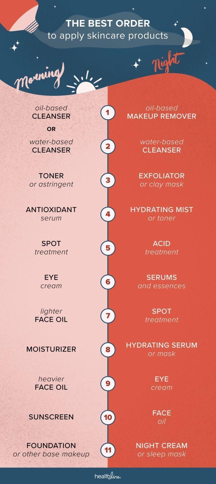 So tragen Sie Ihre Hautpflegeprodukte in der richtigen Reihenfolge auf - Klare Haut - #auf #Löschung #von # Hautpflegeprodukten #Ihr -