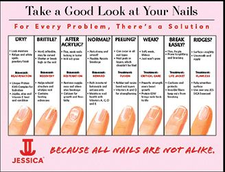 Nail Problems Solutions For Every Problem There Is A