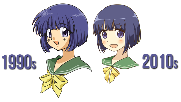 Pin By Fahema On Anime Art Style Challenge Gorillaz Art Style Anime Drawing Styles