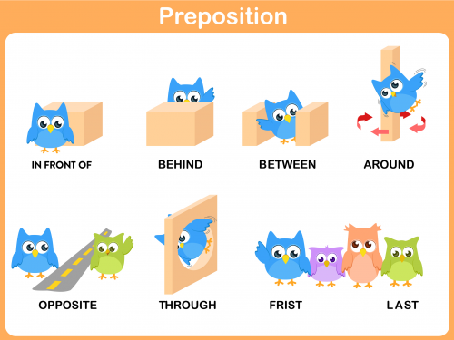 Prepositions In Front Of Behind Between Through
