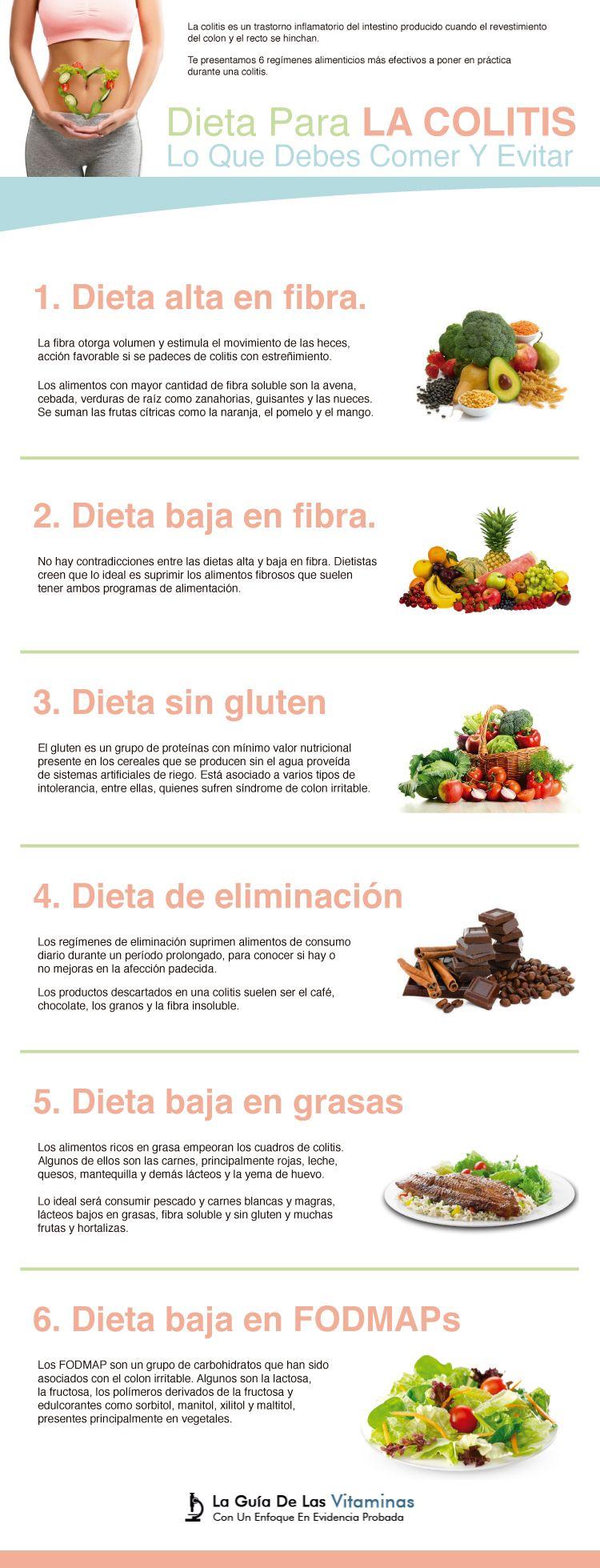 qué evitar comer cuando estás a dieta