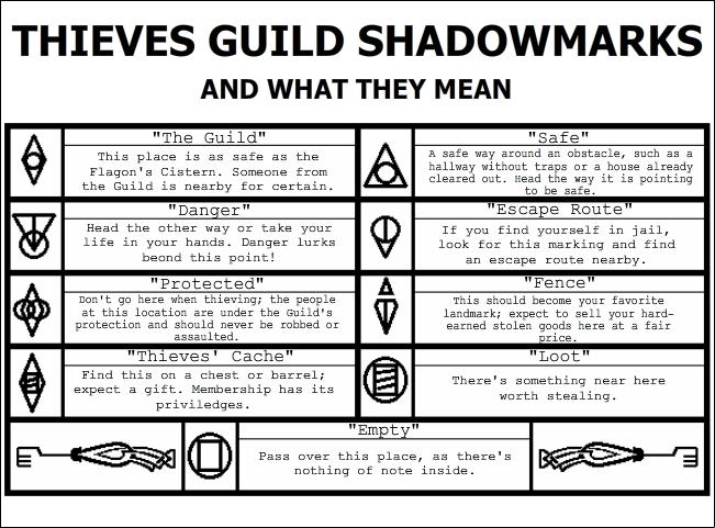 44585aaae25a1206b03b2d424ea24d4f - The symbols of Elder Scrolls Games