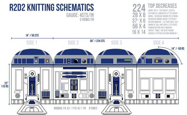 r2d2 printable patterns - Buscar con Google