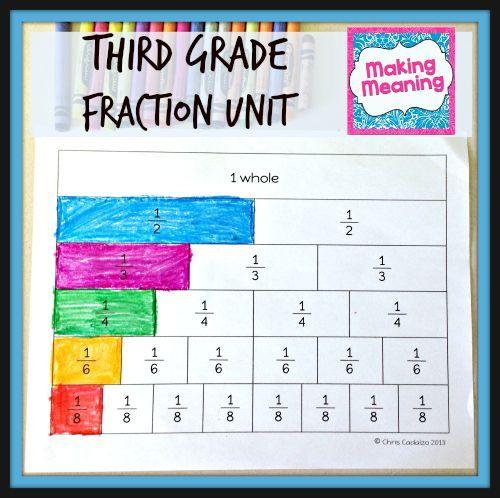 third grade fractions unit fractions third grade math classroom. Black Bedroom Furniture Sets. Home Design Ideas