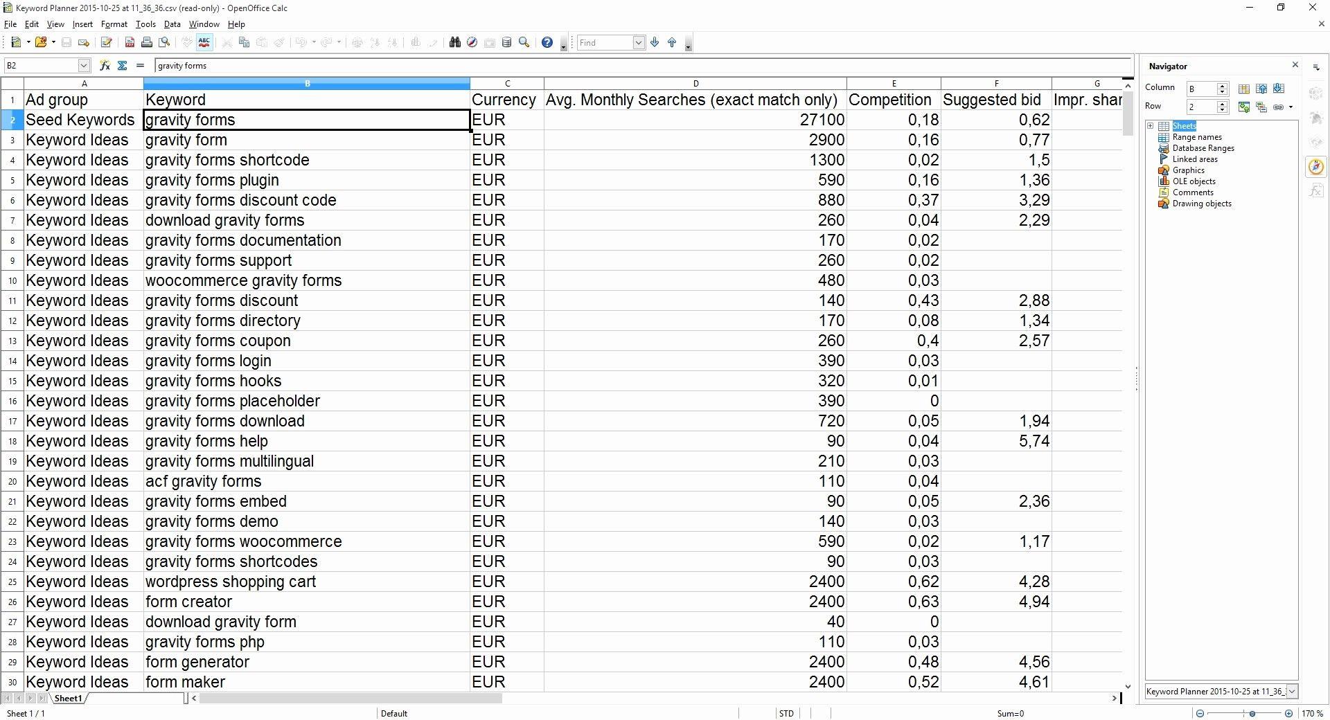 Unique Free Retirement Planning Excel Spreadsheet #