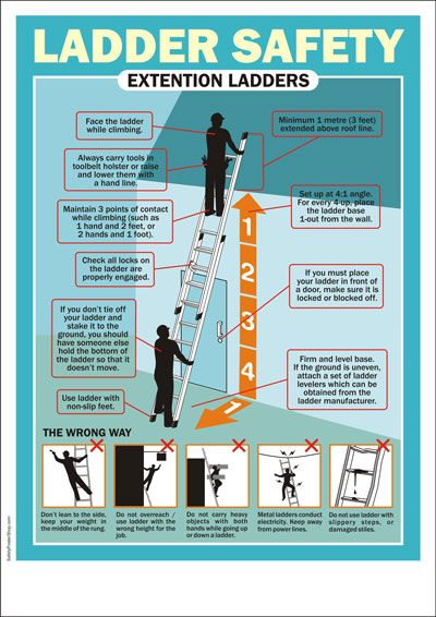 construction safety posters safety