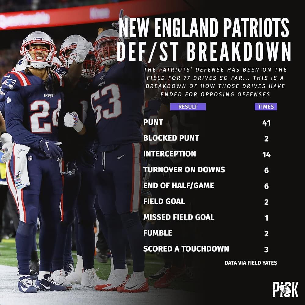 These Numbers Are Wild This Pats Defense Is For Real New England Patriots Patriots Defense Patriots