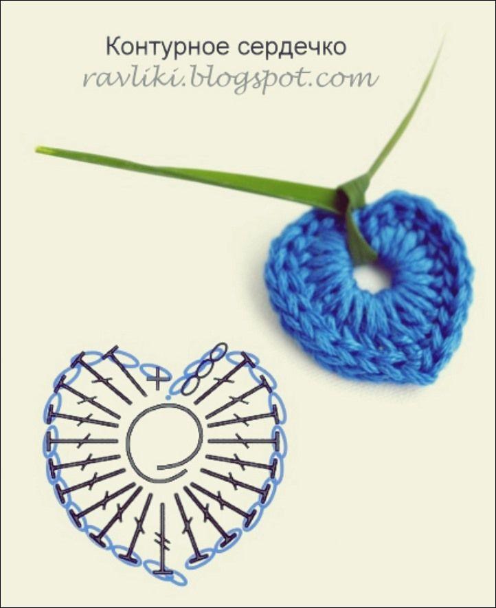 IM SCHATZ DER MOTIVE: HERZMOTIF #crochetedearrings