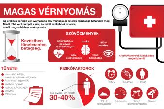 a magas vérnyomás okai a 40 éves férfiaknál