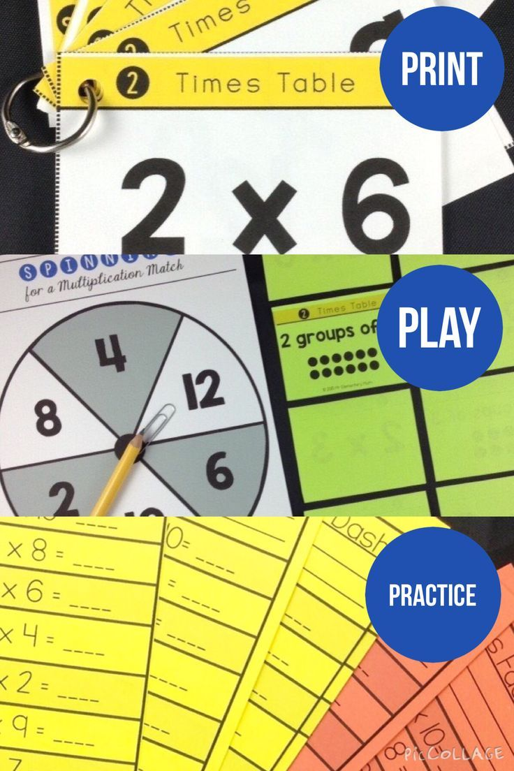 Multiplication Facts 2 Times Table Teaching