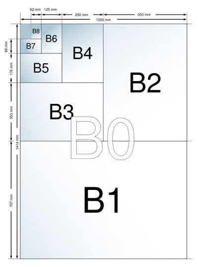 Full Sized Diagram Of A Series Paper Sizes Ageless Paper Size Chart A And B In 2020 Paper Sizes Chart Paper Size Technical Drawing