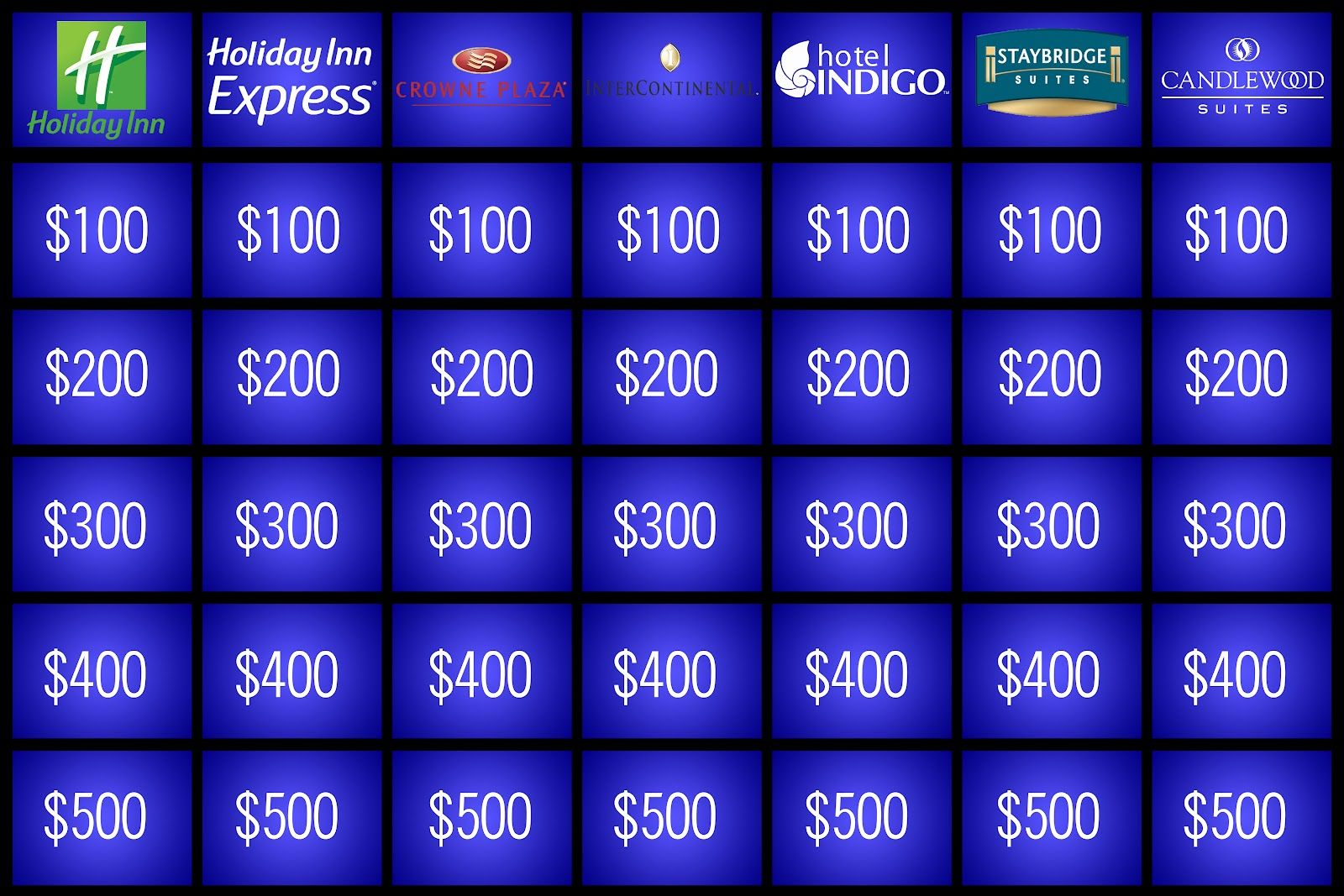 Create Your Own Jeopardy Board Jeopardy Template Templates Jeopardy Board