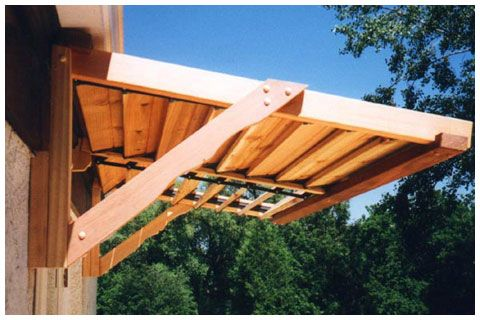 Awnings For Doors