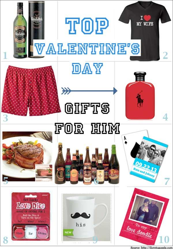 best valentines gifts for men