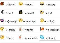 Hidden Skype Emoticons Google ख ज New Emoticons Skype Emoticons Emoticon