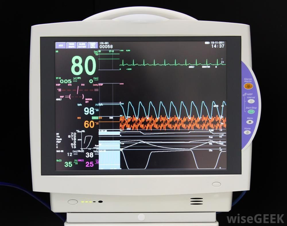Hospital Heart Rate Monitor Machine HHR04 | Heart monitor ...